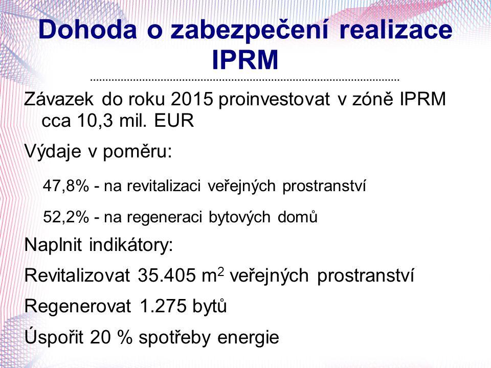 Dohoda o zabezpečení realizace IPRM
