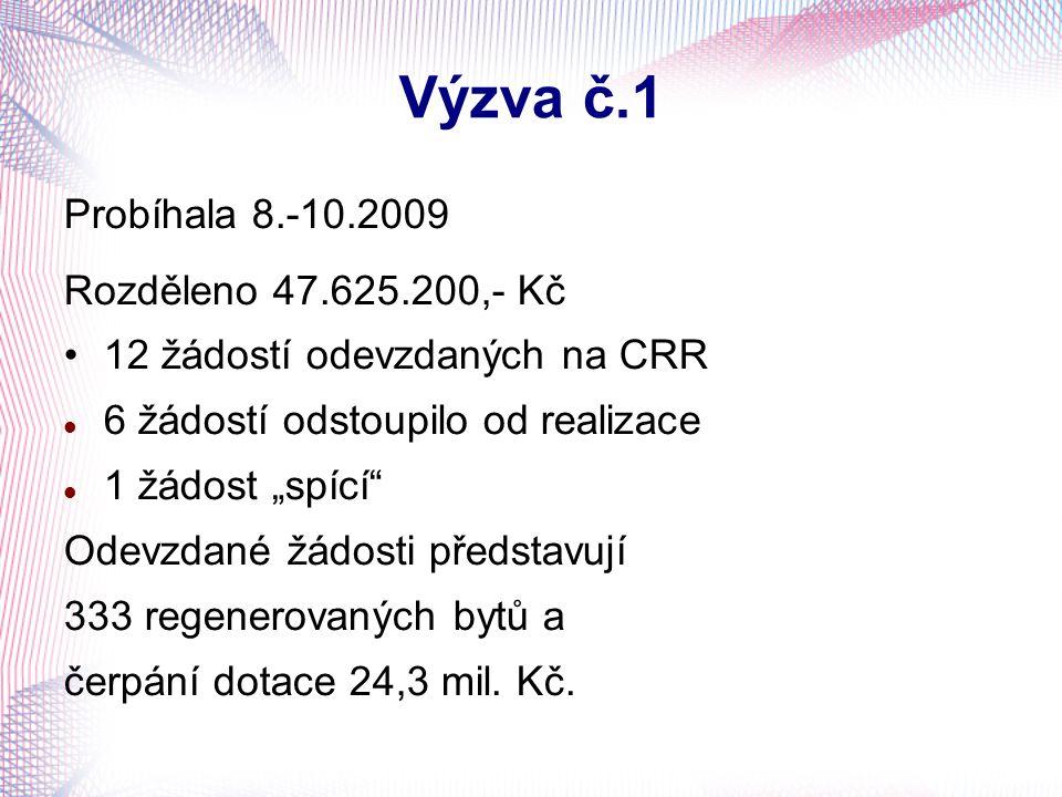Výzva č.1 Probíhala 8.-10.2009 Rozděleno 47.625.200,- Kč