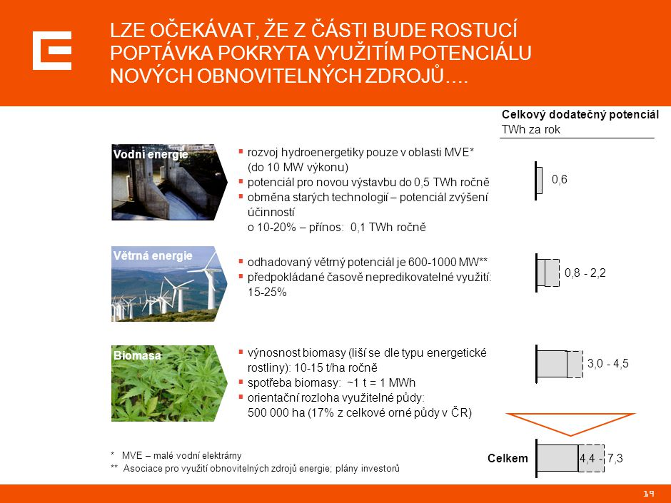 25 PRG-ZPD008-20041008-11373P1C.