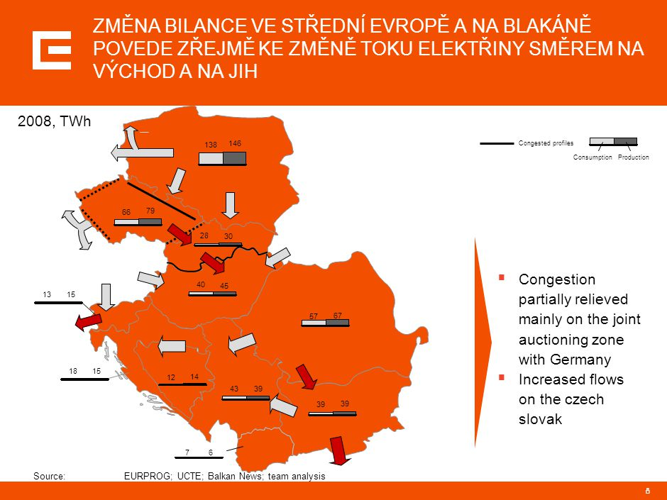 AGENDA Střednědobý výhled Dlouhodobý výhled Vývoj bilance v Evropě