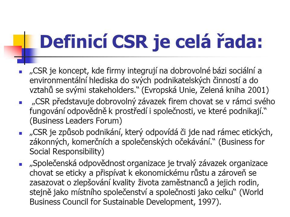 Definicí CSR je celá řada: