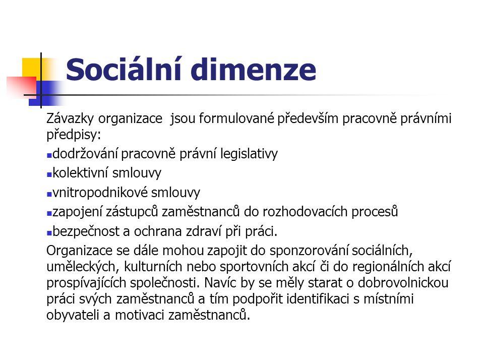Sociální dimenze Závazky organizace jsou formulované především pracovně právními předpisy: dodržování pracovně právní legislativy.