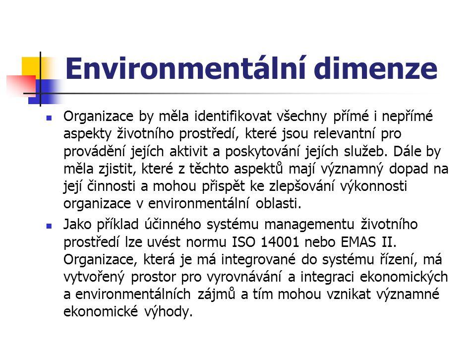 Environmentální dimenze