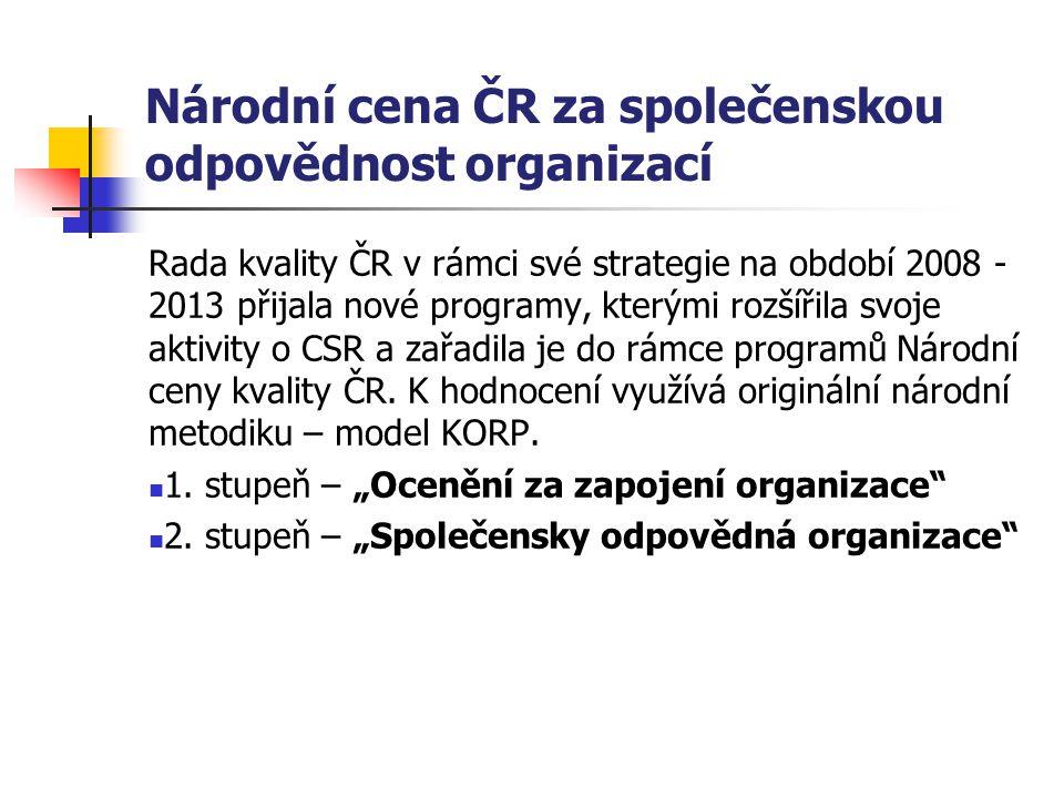 Národní cena ČR za společenskou odpovědnost organizací