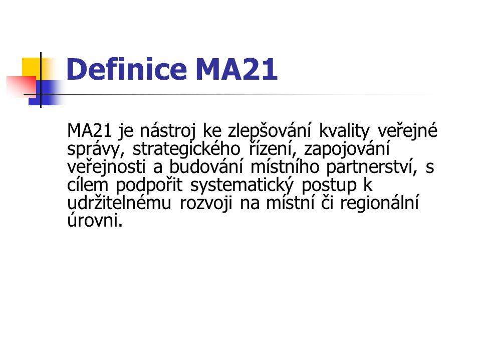 Definice MA21