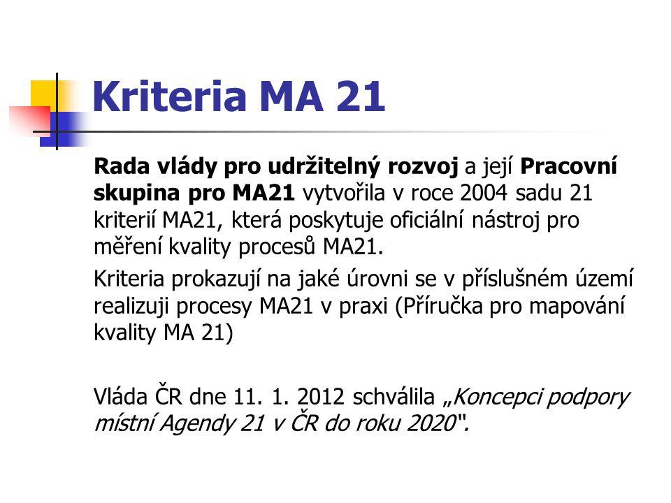 Kriteria MA 21