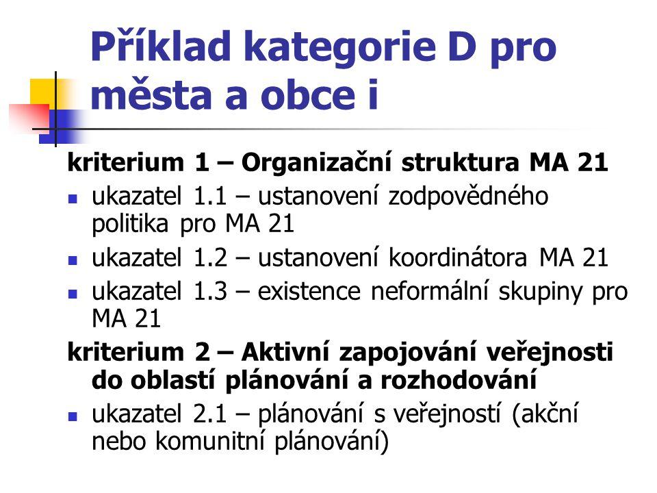 Příklad kategorie D pro města a obce i