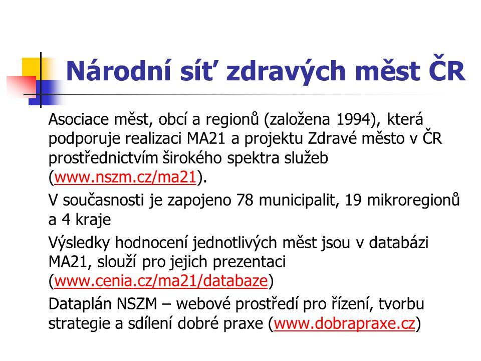 Národní síť zdravých měst ČR