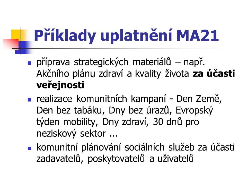 Příklady uplatnění MA21 příprava strategických materiálů – např. Akčního plánu zdraví a kvality života za účasti veřejnosti.