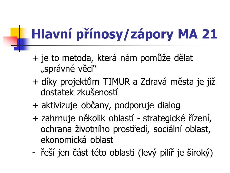 Hlavní přínosy/zápory MA 21