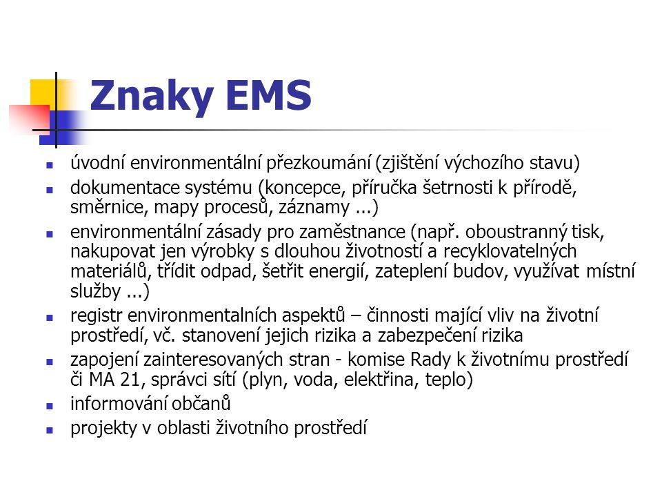 Znaky EMS úvodní environmentální přezkoumání (zjištění výchozího stavu)