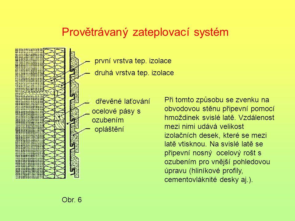 Provětrávaný zateplovací systém