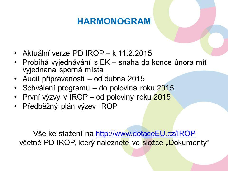 Harmonogram Aktuální verze PD IROP – k 11.2.2015