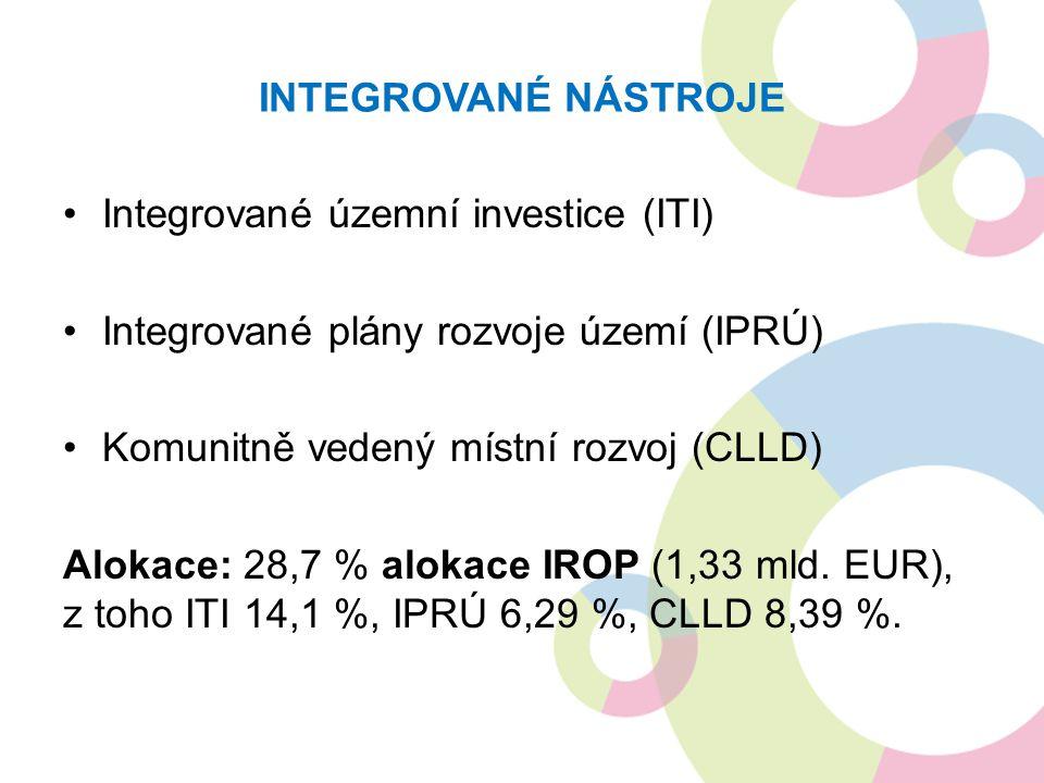 Integrované nástroje Integrované územní investice (ITI) Integrované plány rozvoje území (IPRÚ) Komunitně vedený místní rozvoj (CLLD)