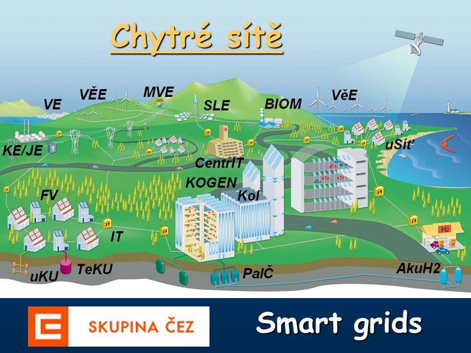 Chytré sítě Smart grids