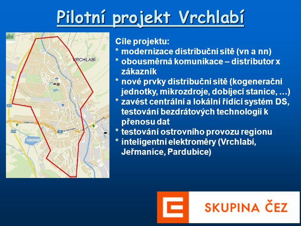 Pilotní projekt Vrchlabí