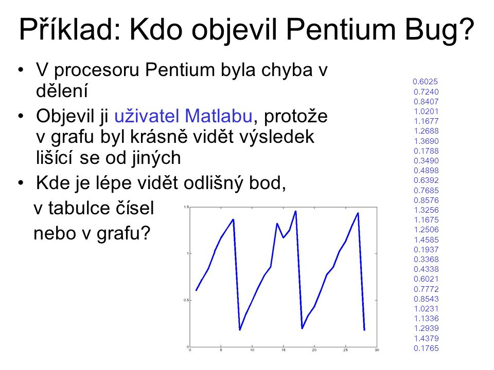 Příklad: Kdo objevil Pentium Bug