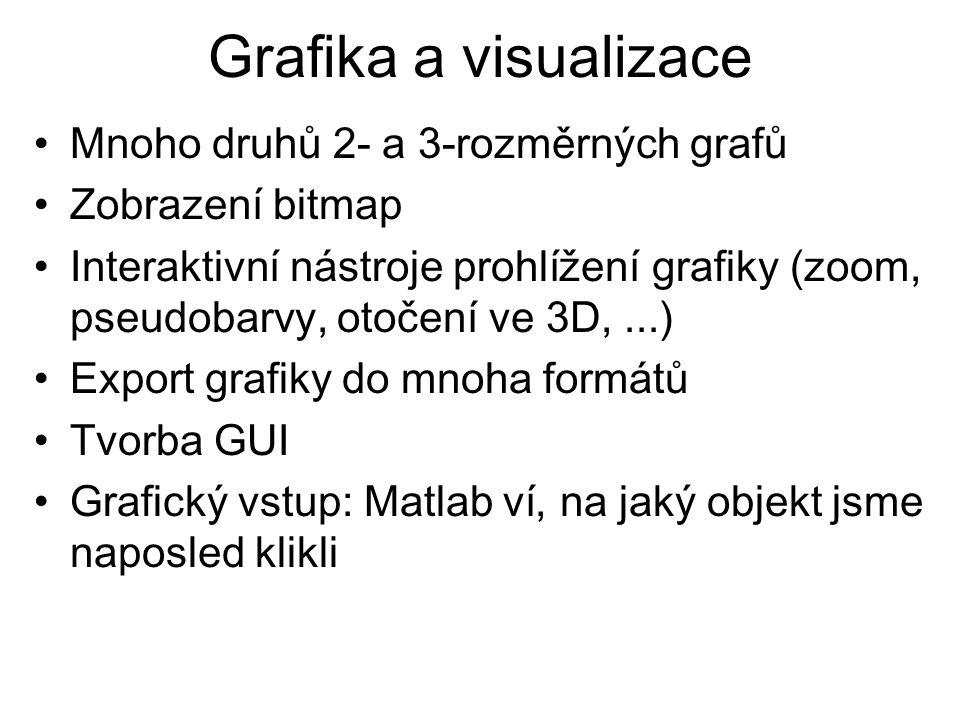 Grafika a visualizace Mnoho druhů 2- a 3-rozměrných grafů
