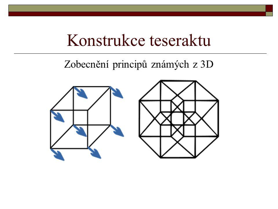 Zobecnění principů známých z 3D