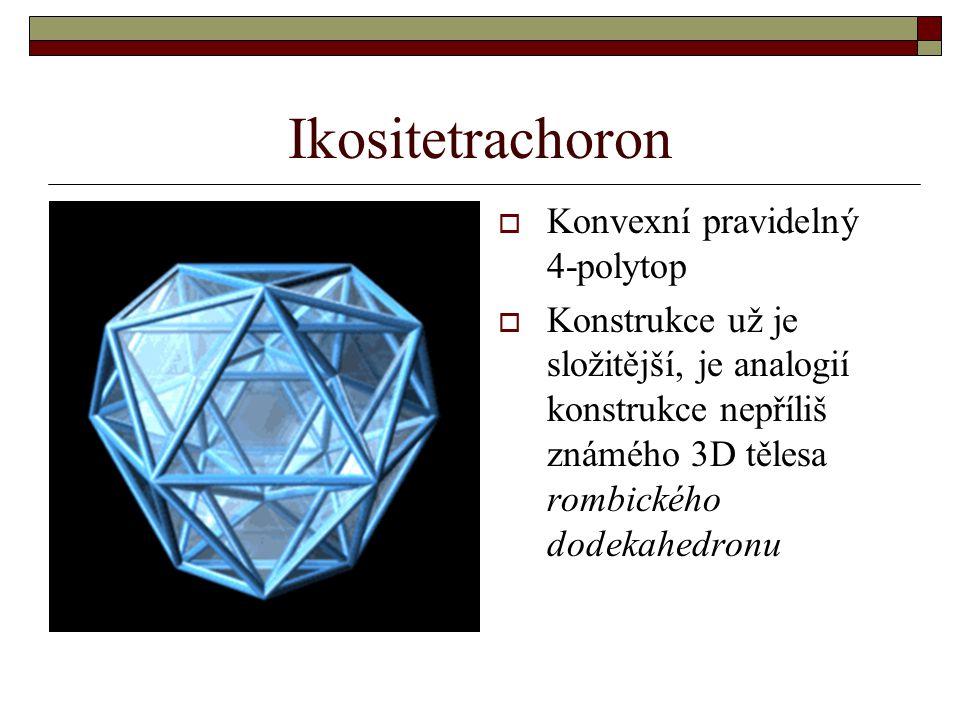 Ikositetrachoron Konvexní pravidelný 4-polytop