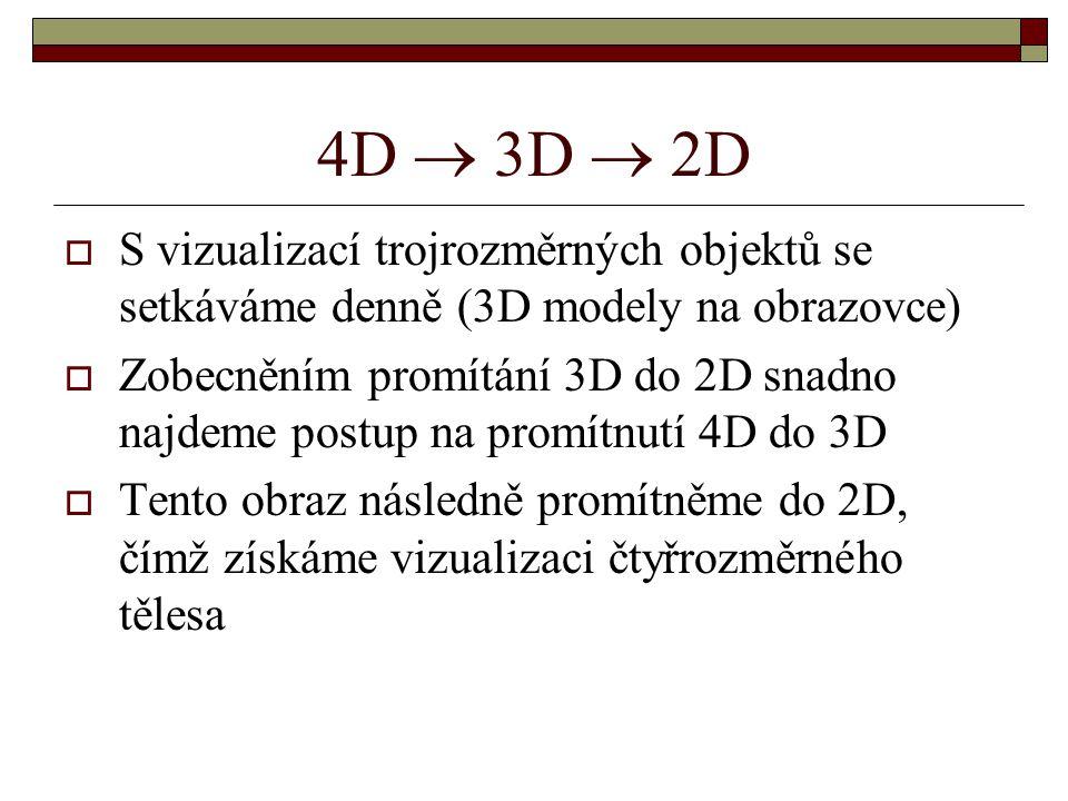 4D  3D  2D S vizualizací trojrozměrných objektů se setkáváme denně (3D modely na obrazovce)