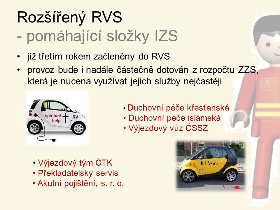Rozšířený RVS - pomáhající složky IZS