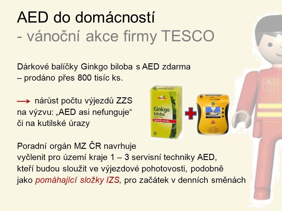AED do domácností - vánoční akce firmy TESCO