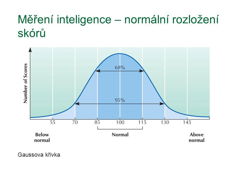Měření inteligence – normální rozložení skórů