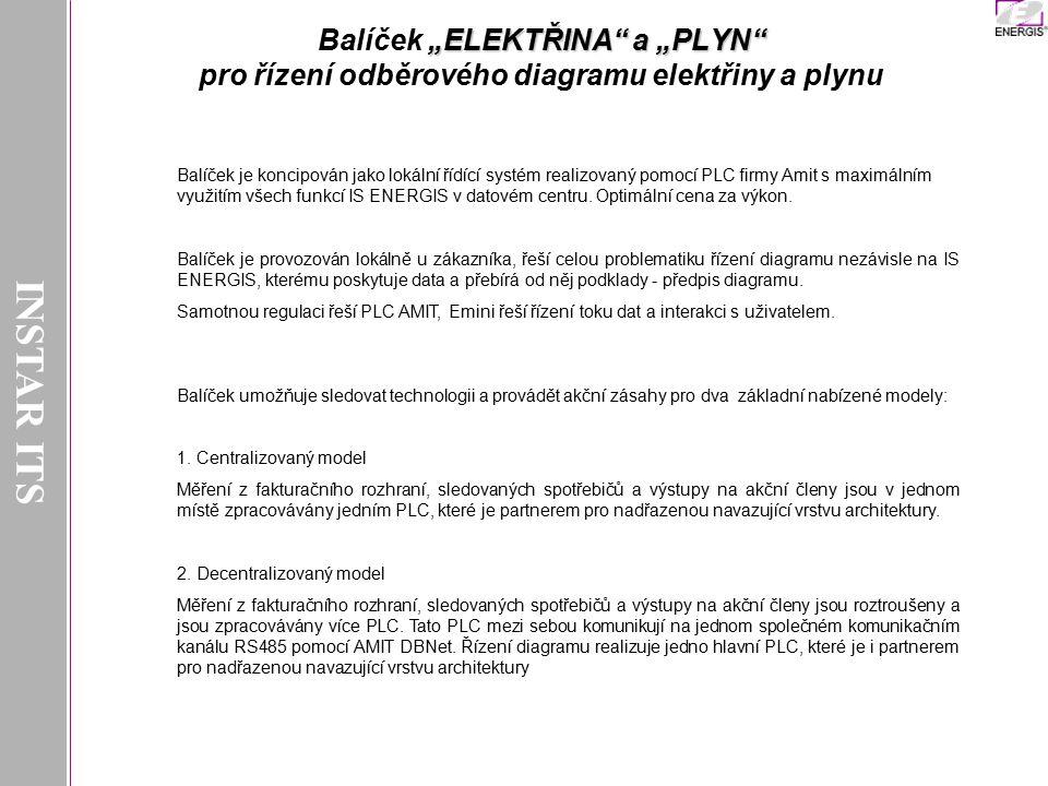 """INSTAR ITS Balíček """"ELEKTŘINA a """"PLYN pro řízení odběrového diagramu elektřiny a plynu."""