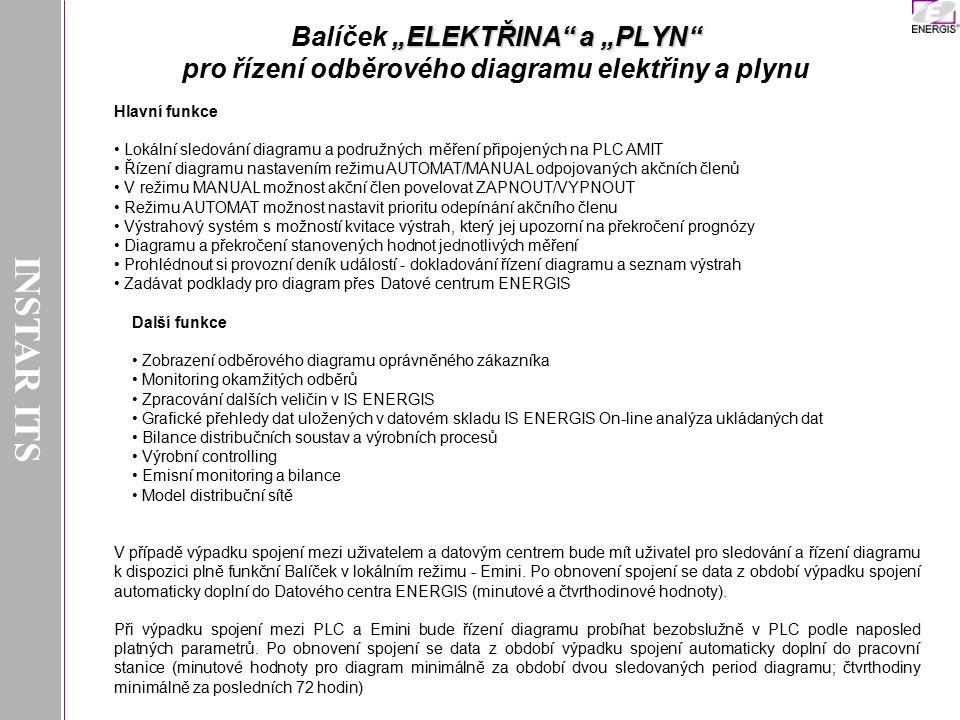 """INSTAR ITS Balíček """"ELEKTŘINA a """"PLYN pro řízení odběrového diagramu elektřiny a plynu. Hlavní funkce."""