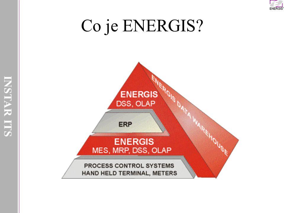 INSTAR ITS Co je ENERGIS
