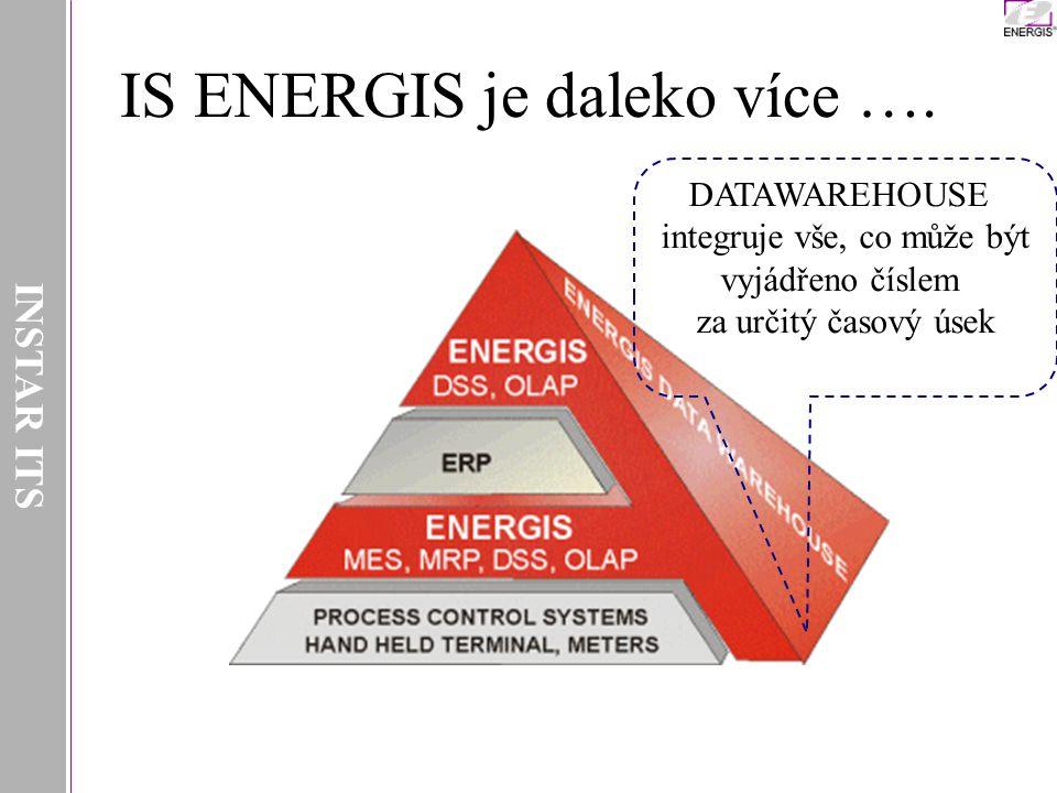 IS ENERGIS je daleko více ….