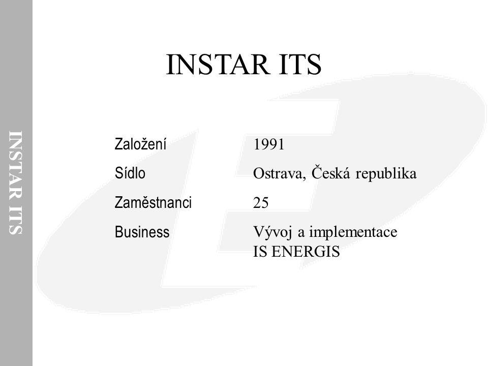 INSTAR ITS INSTAR ITS Založení Sídlo Zaměstnanci Business 1991