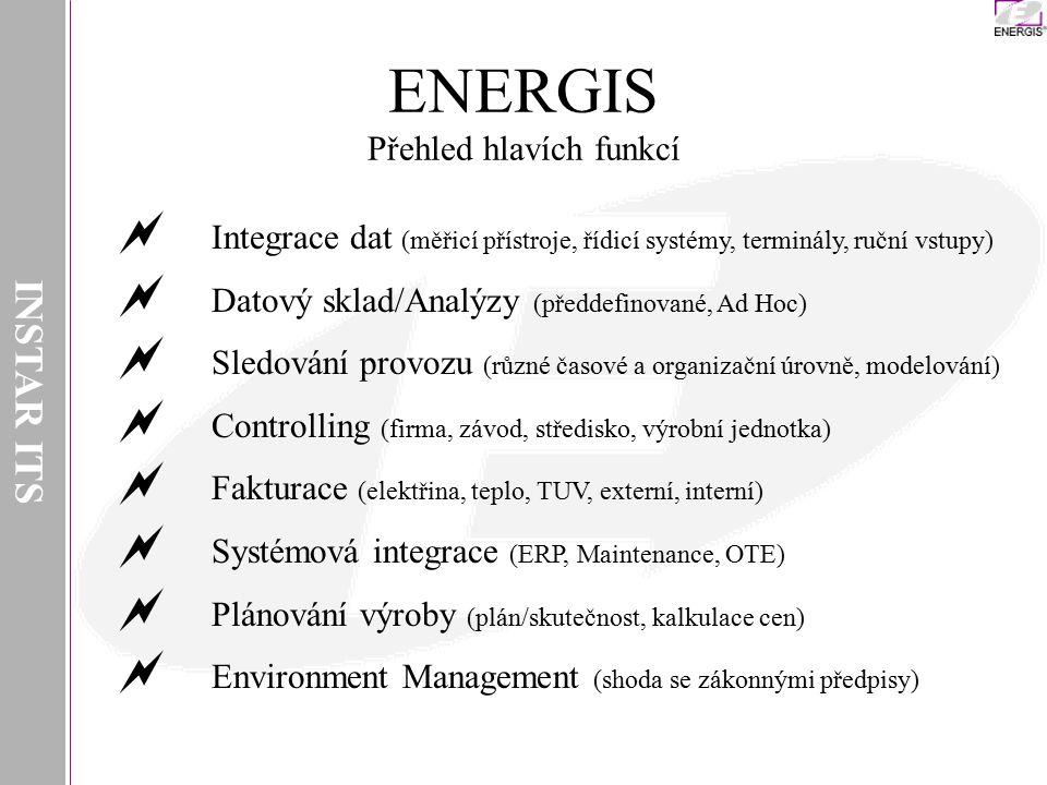 ENERGIS Přehled hlavích funkcí