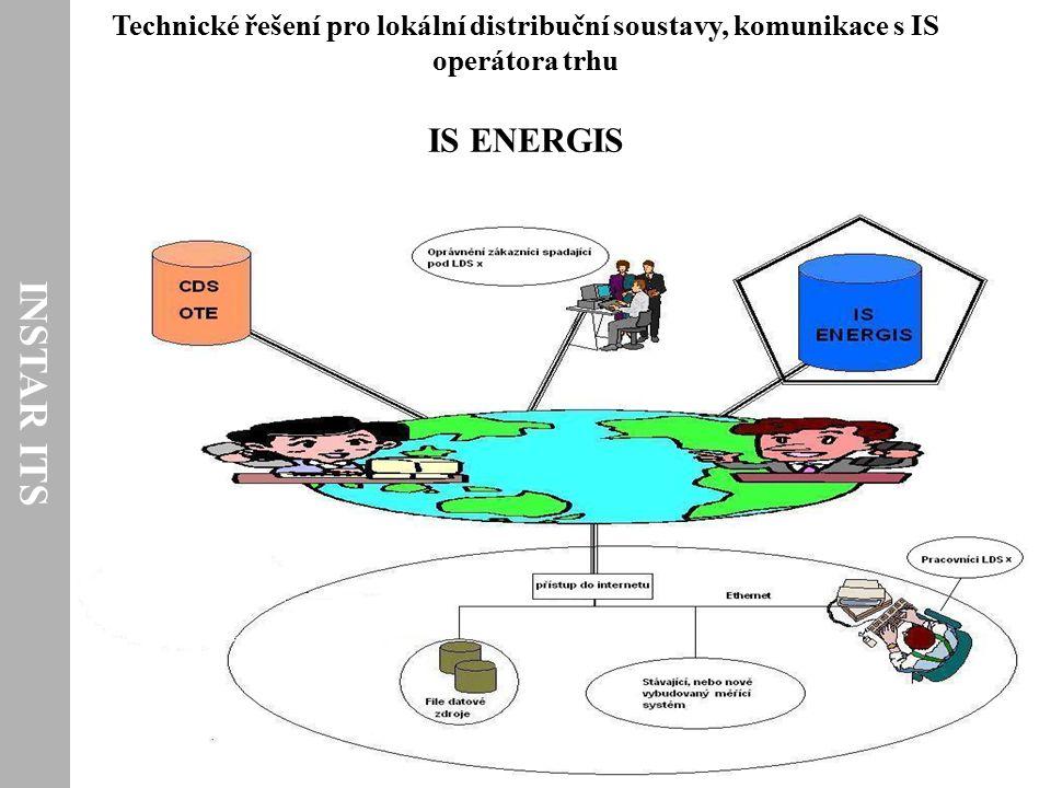 INSTAR ITS Technické řešení pro lokální distribuční soustavy, komunikace s IS operátora trhu. IS ENERGIS.