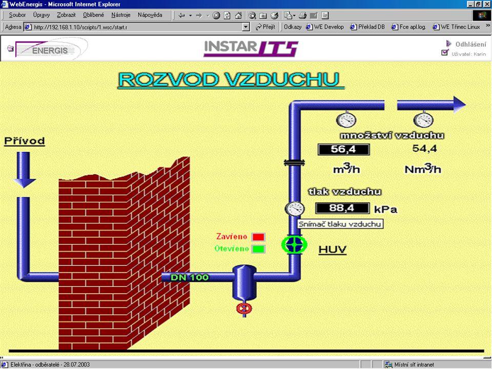 Ukázka uživatelského rozhraní