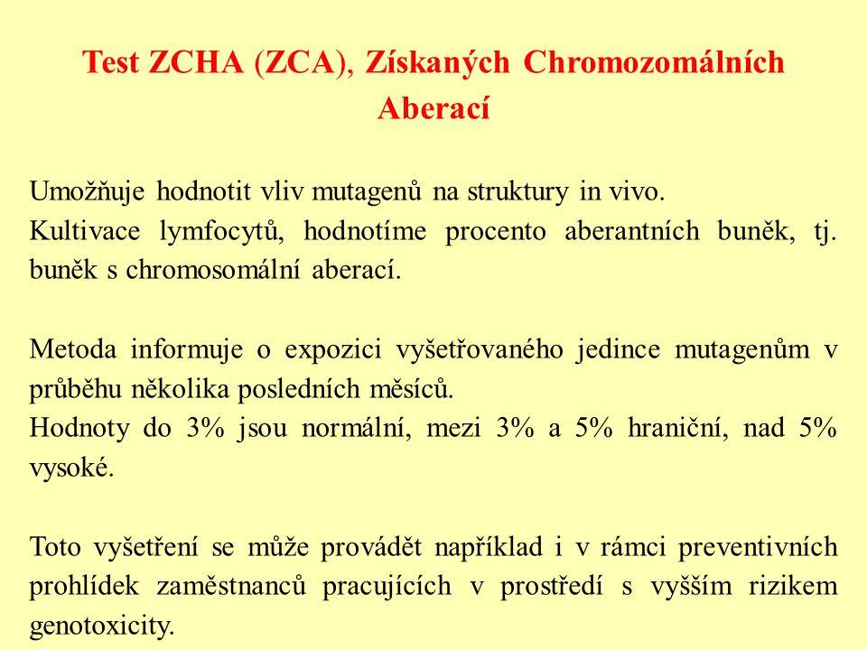 Test ZCHA (ZCA), Získaných Chromozomálních Aberací