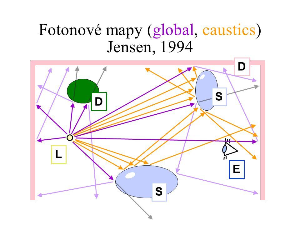 Fotonové mapy (global, caustics) Jensen, 1994