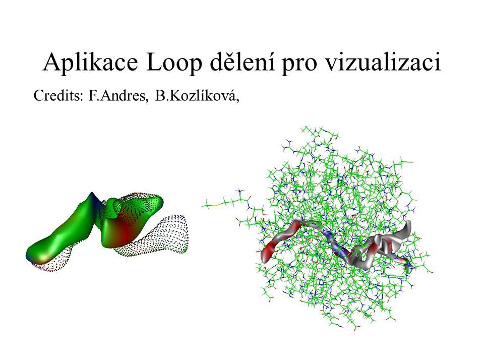 Aplikace Loop dělení pro vizualizaci