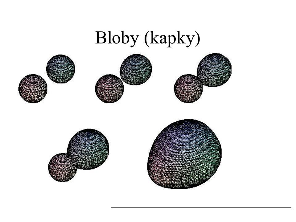 Bloby (kapky)