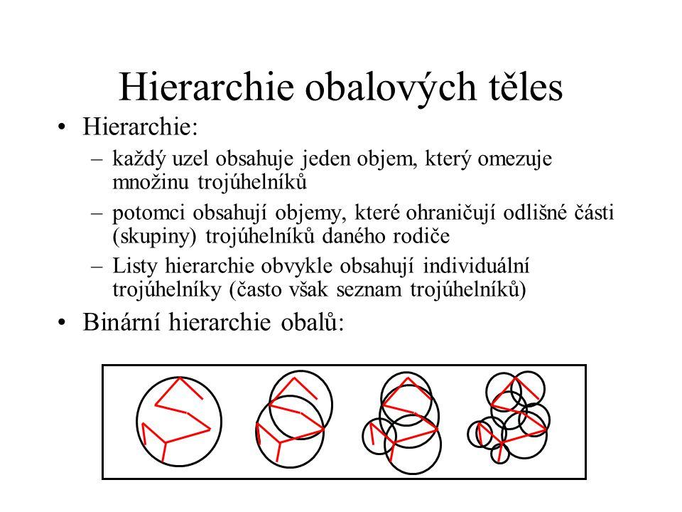 Hierarchie obalových těles