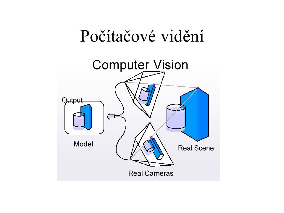 Počítačové vidění
