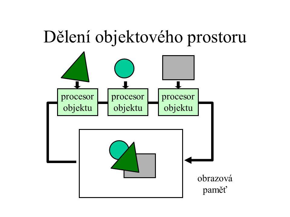 Dělení objektového prostoru