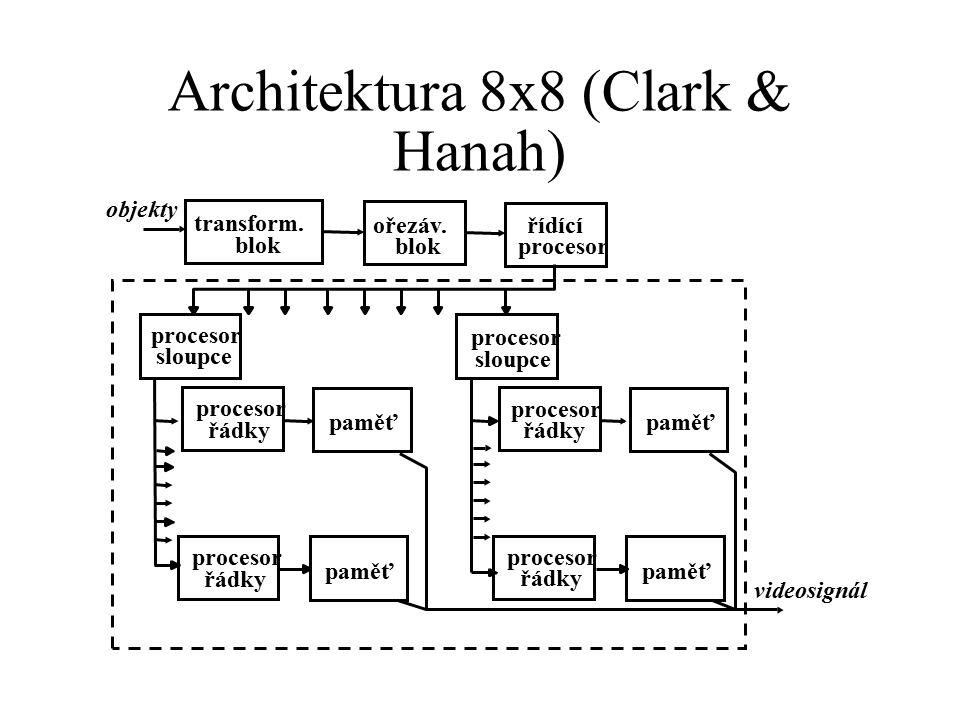 Architektura 8x8 (Clark & Hanah)