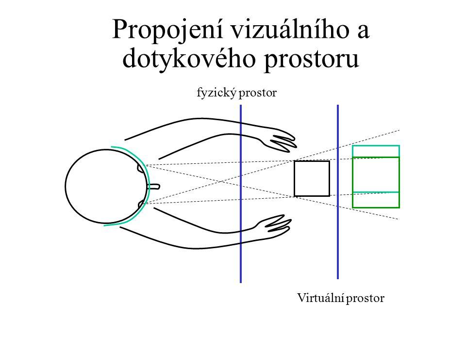 Propojení vizuálního a dotykového prostoru