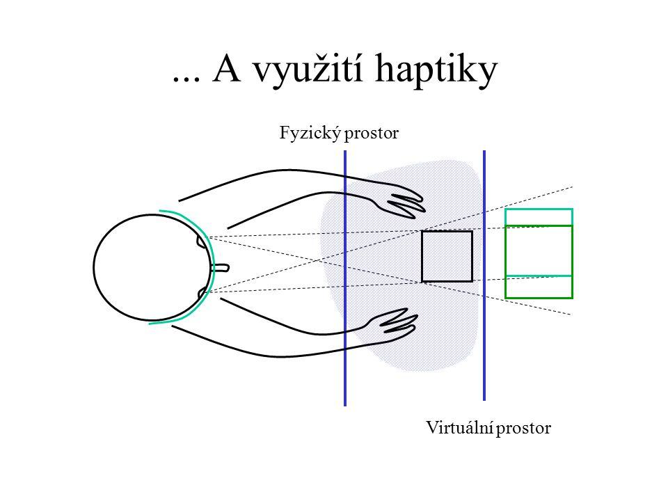 ... A využití haptiky Fyzický prostor Virtuální prostor