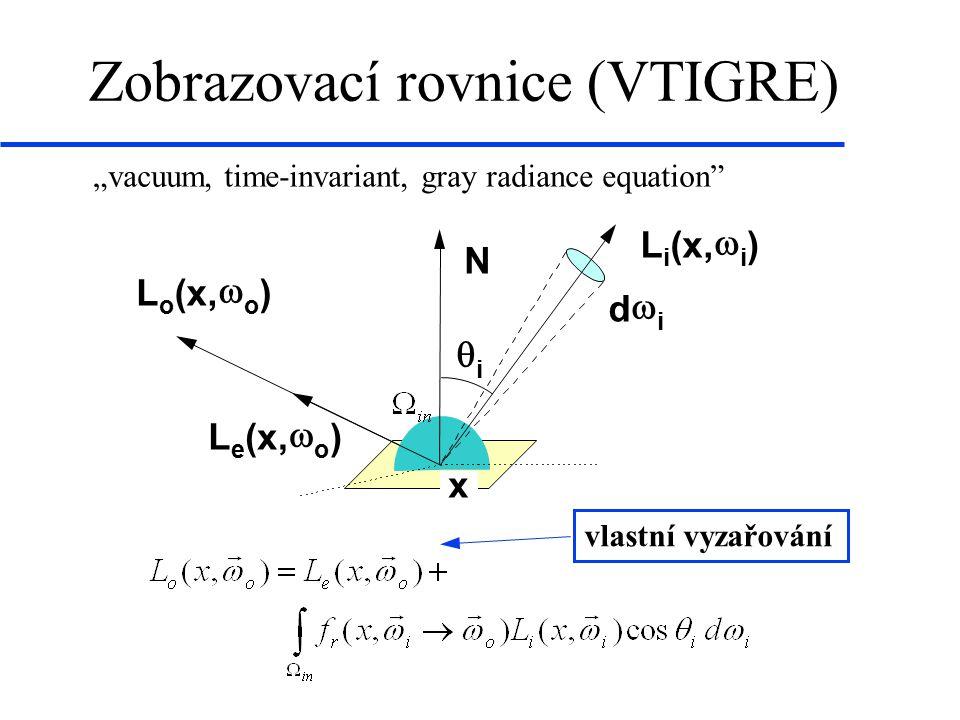 Zobrazovací rovnice (VTIGRE)