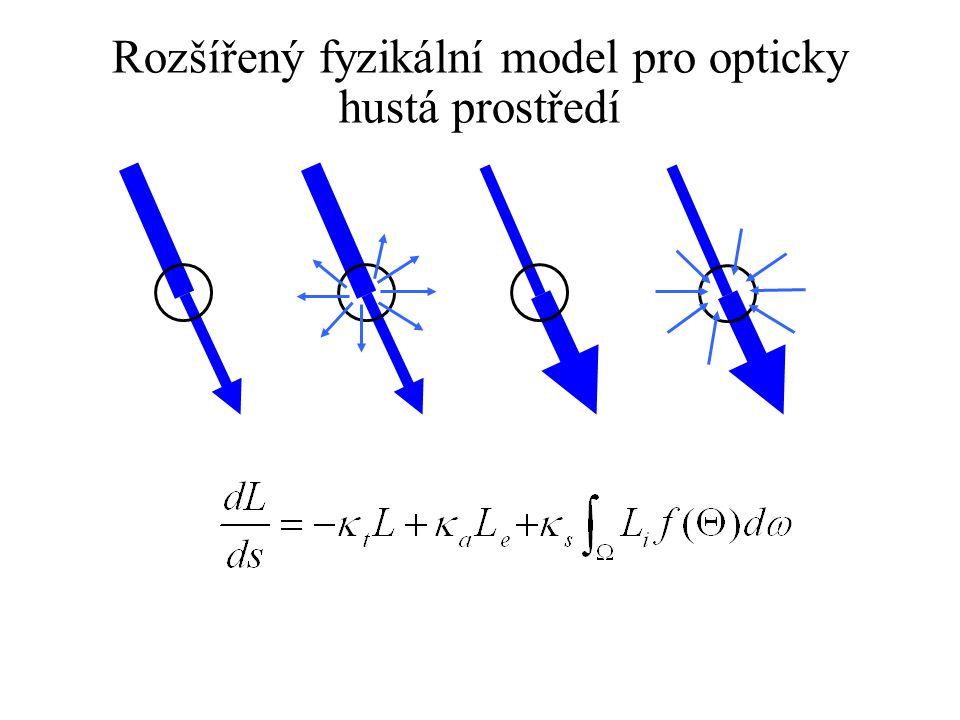 Rozšířený fyzikální model pro opticky hustá prostředí