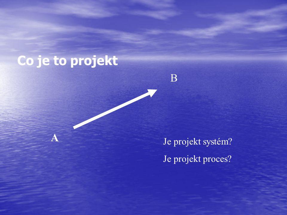 Co je to projekt B A Je projekt systém Je projekt proces