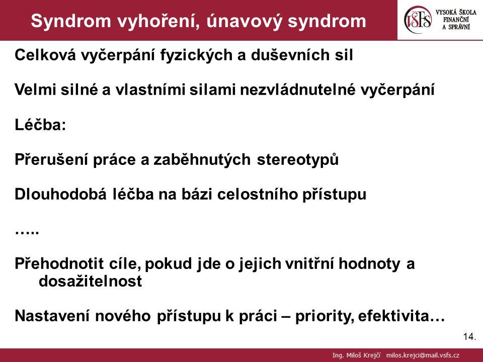 Syndrom vyhoření, únavový syndrom